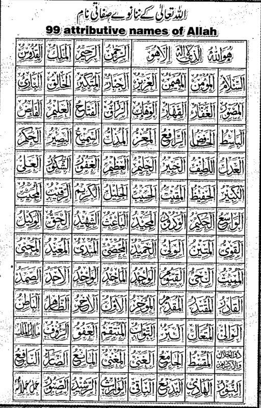 The Virtue Of Memorising 99 Names Allah